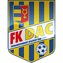 Dunajska Streda vs Cracovia Krakow Betting Tips