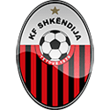 Nomme Kalju vs Shkendija Tetovo Betting Tips